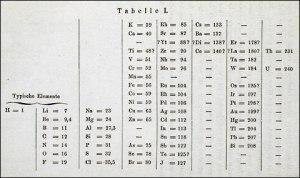 Mendeleev-Original-PT2