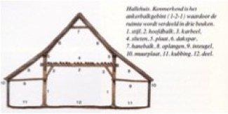 Hallehuus