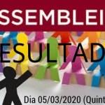 Resultado da Assembleia geral extraordinária realizada em 05/03/2020