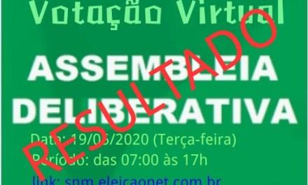 RESULTADO ASSEMBLEIA GERAL EXTRAORDINÁRIA – DELIBERAÇÃO DA PROPOSTA DE ACORDO COLETIVO DE TRABALHO BIANUAL – 2019/2020