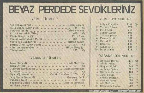 1971 liste yesilcam1
