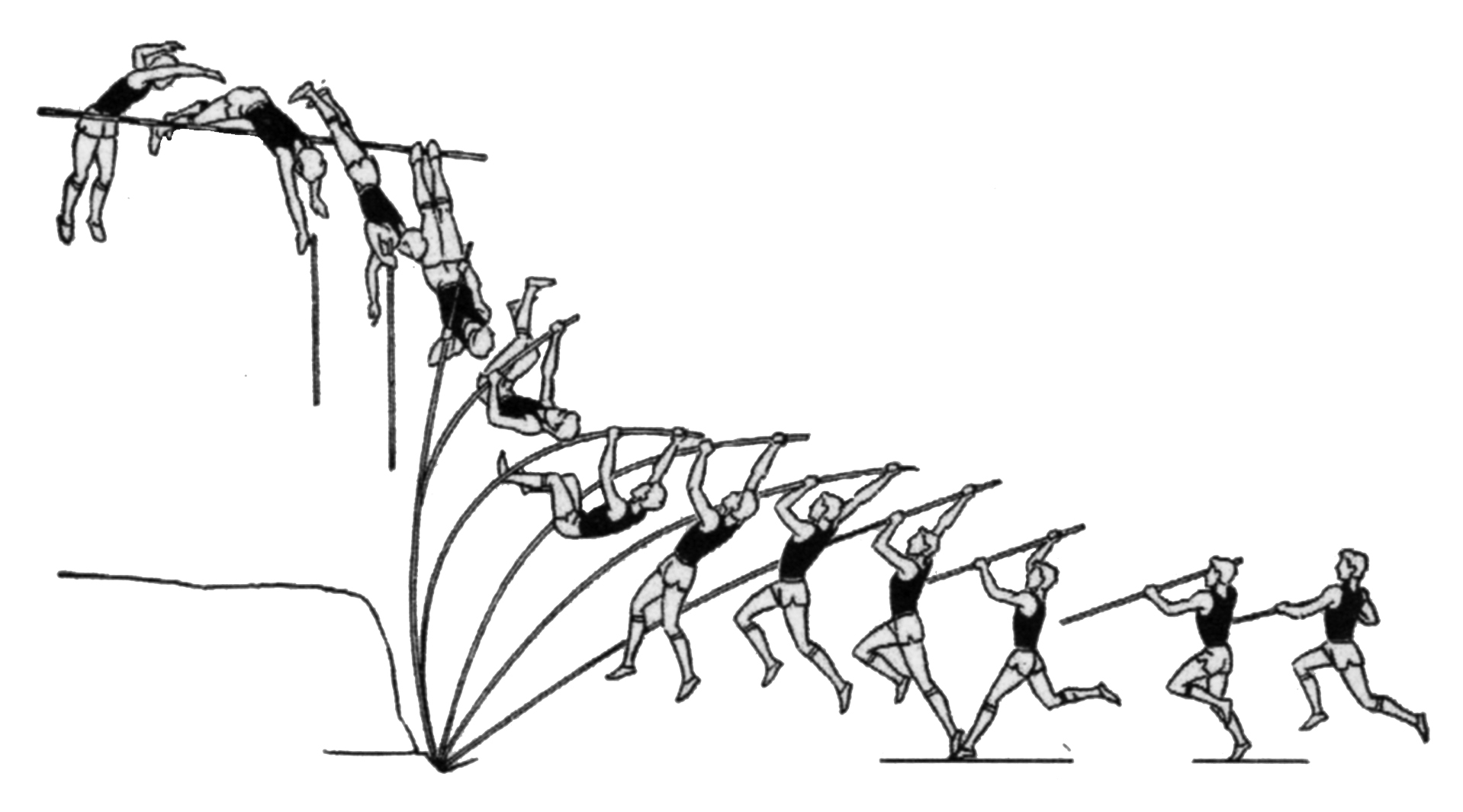 Figure 3 Typical Sequence Of Actions In The Pole Vault