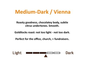 Haitian coffee, medium dark, Vienna