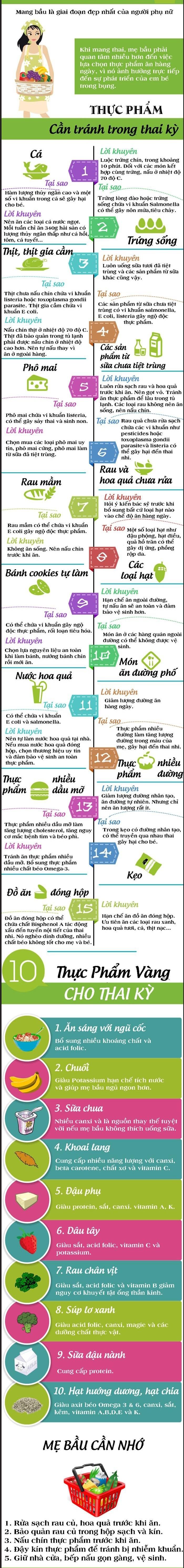 co-thai-nen-an-gi-singlemum.vn
