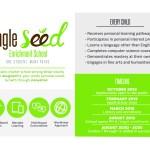 Single Seed Brochure