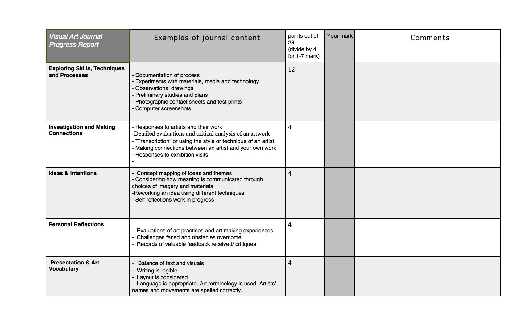 Visual Journal Process Documentation