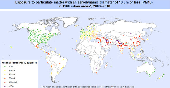 air pollution, cancer, cardiovascular disease,