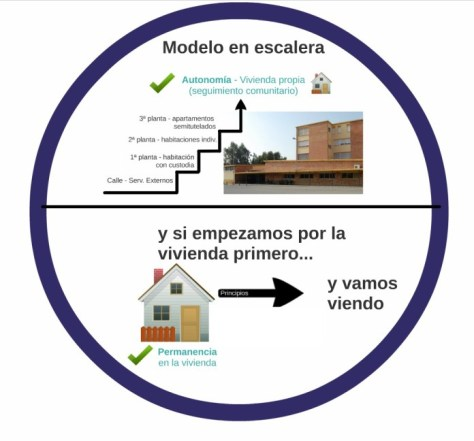modelo-escalera
