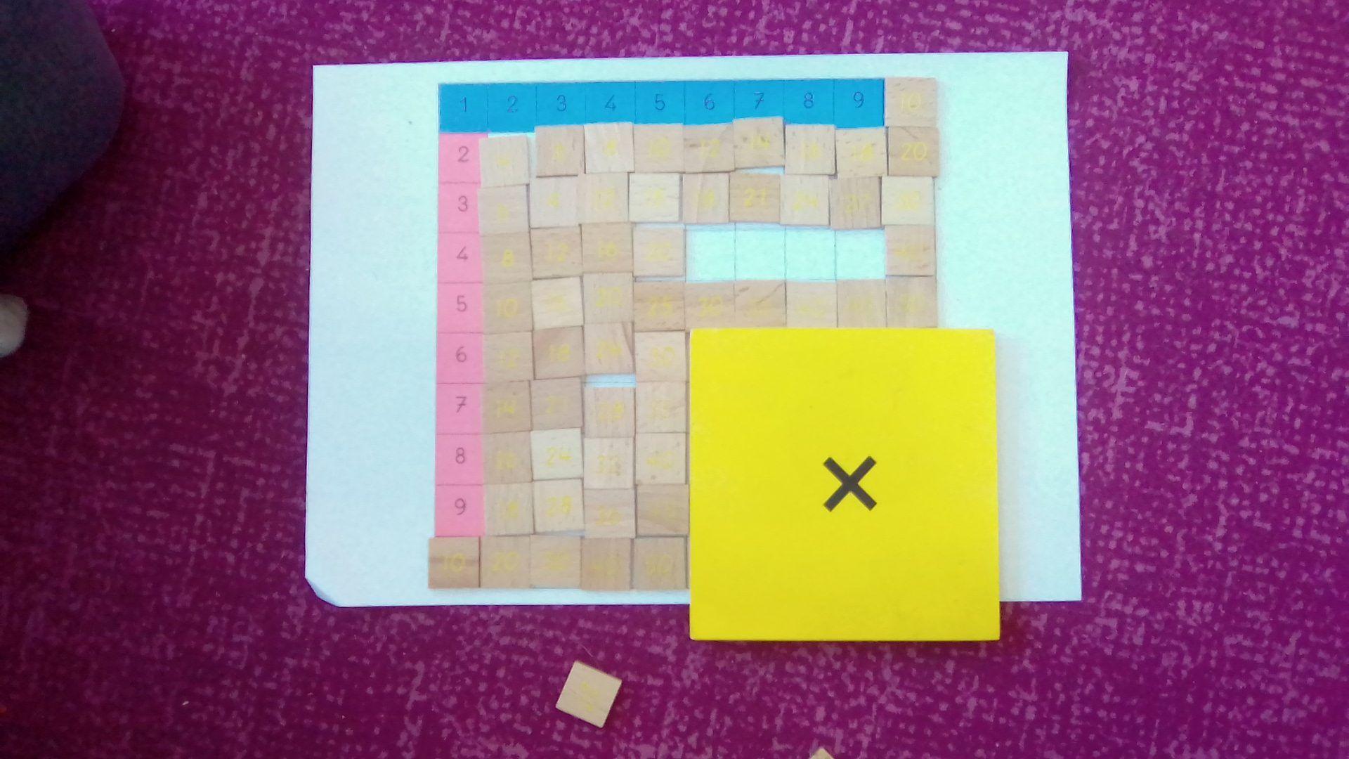 Apprendre les tables de multiplication façon Montessori