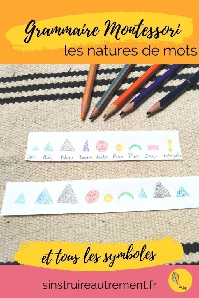 Tous les symboles des natures de mots Montessori expliqués dans cet article !