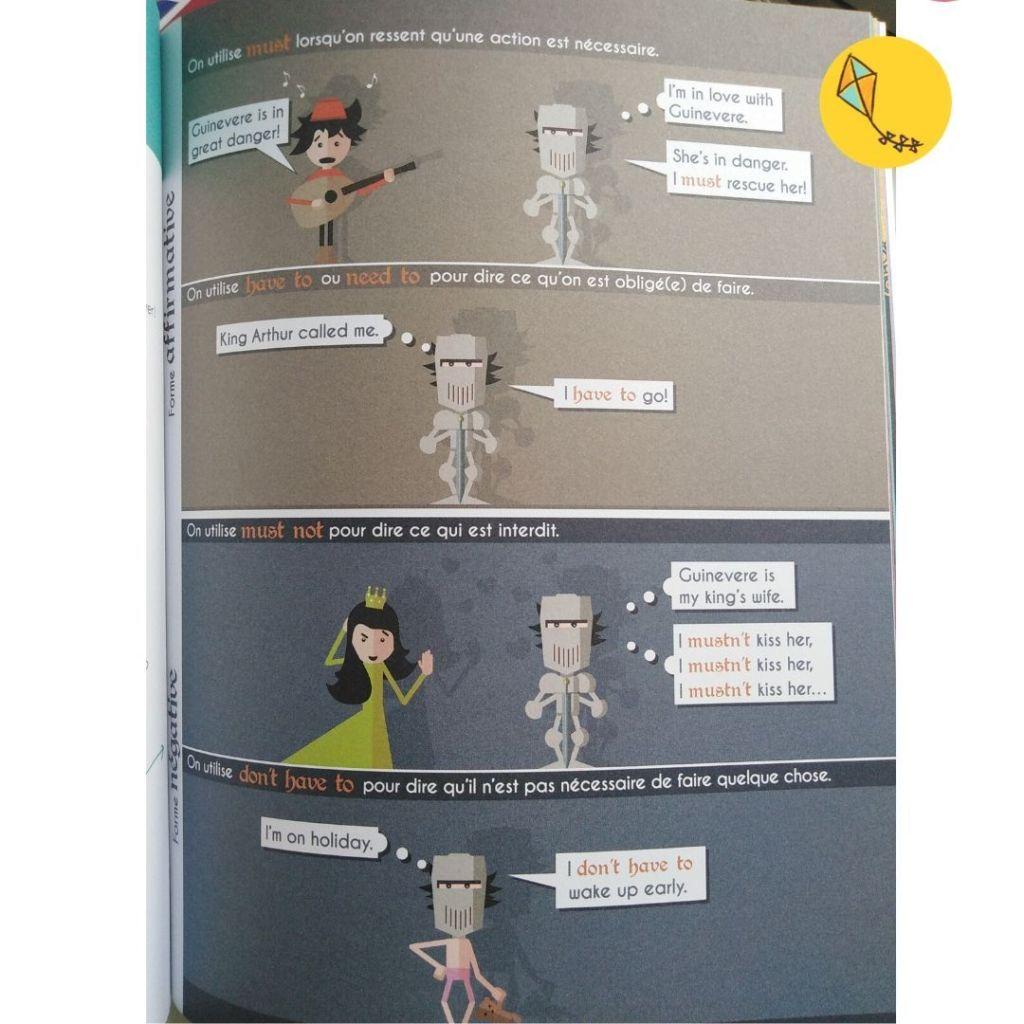 exemple de la grammaire anglaise illustrée par des infographies : idéale pour les enfants de primaire et collège !