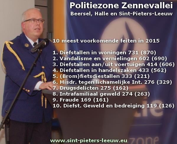 2016-04-25-feiten-PZ-Zennevallei-2015