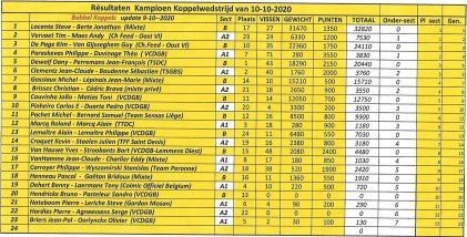 2020-10-10-viswedstrijd_Ruisbroek (23)