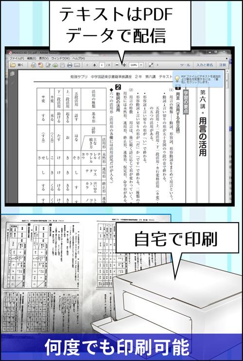 スタディサプリのテキストはPDFで配信され自宅で印刷するという説明文と印刷後の写真