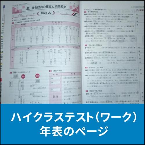 中学生歴史のワークハイクラステストの年表のページ写真