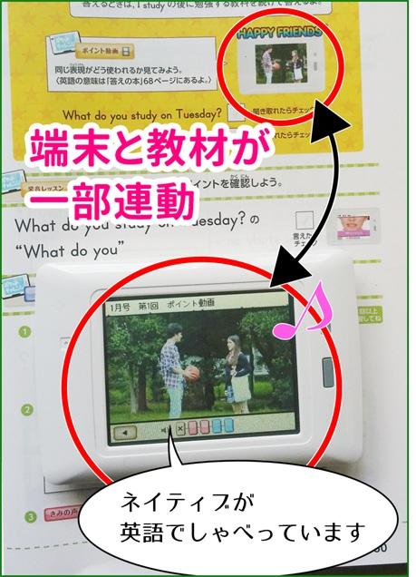 進研ゼミの教材は一部端末と連動していて学習内容が動画で見られると写真とともに説明している