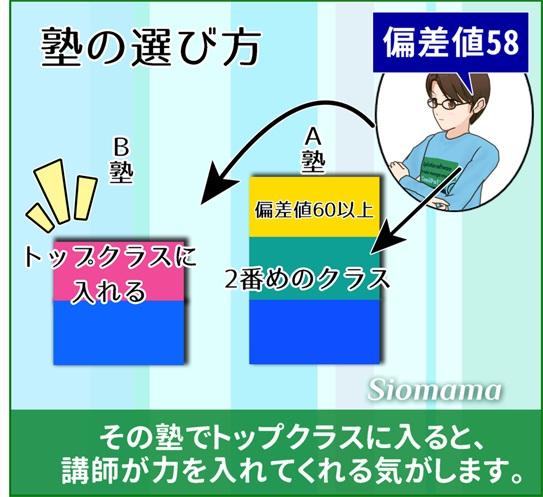 %e5%a1%be%e3%81%ae%e9%81%b8%e3%81%b3%e6%96%b9%e3%81%af%e3%81%9d%e3%81%ae%e5%a1%be%e3%81%ae%e8%a9%95%e5%88%a4%e3%81%a7%e3%81%af%e3%81%aa%e3%81%8f%e3%81%a9%e3%81%ae%e3%82%af%e3%83%a9%e3%82%b9%e3%81%ab