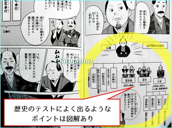 角川学習漫画日本の歴史9巻の中の漫画部分