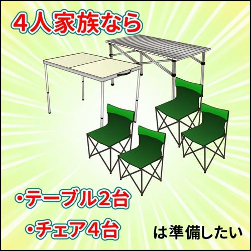 キャンプを始める際の必要なテーブルとイスの数を書いたイラスト