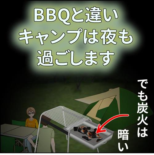 BBQと違ってキャンプは暗い夜も過ごすと描いているイラスト