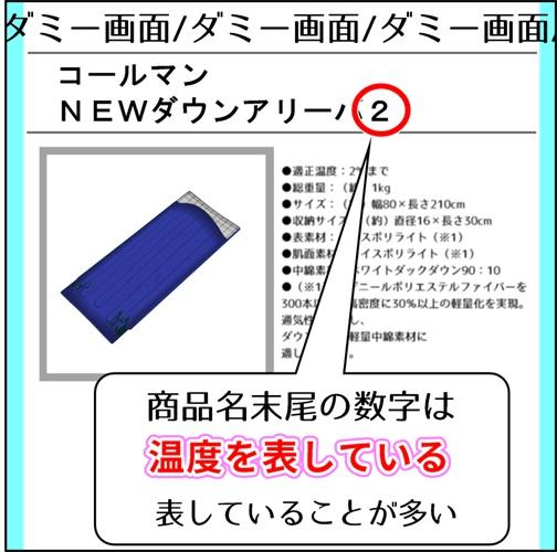 シュラフの商品名末尾の数字は温度を表していることが多いと説明しているイラスト