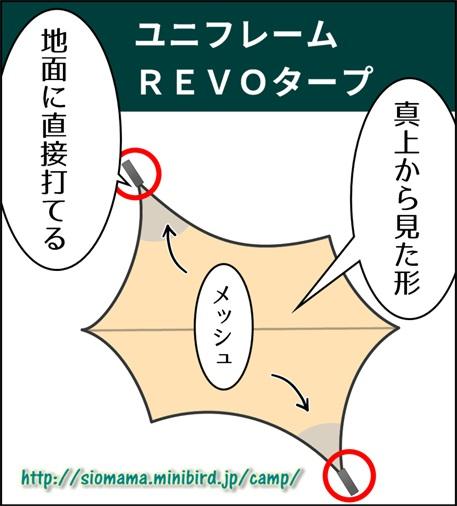 reboタープの説明画像
