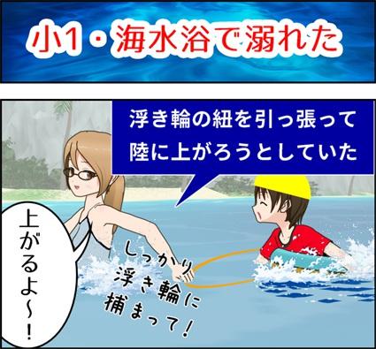 海水浴場で溺れている次男の4コマ漫画1コマ目