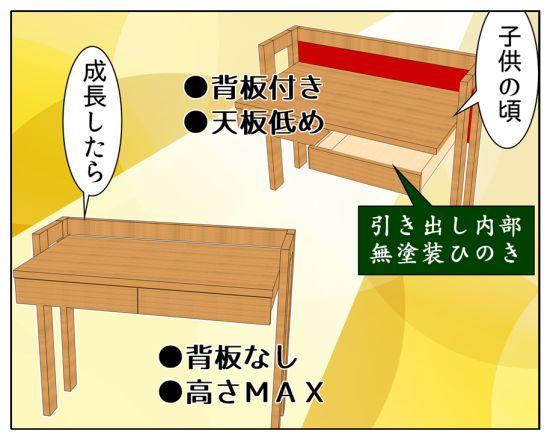 杉工場MUCMOCは高さ調整ができ、背面化粧板が交換できるという説明イラスト_002