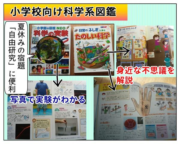 ナツメ社こどもブックスの日常の「ふしぎ」たのしい科学の本と、小学館の図鑑の科学の実験の本を2冊並べた写真