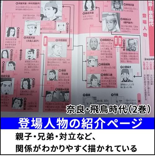 登場人物の人間関係を図で表しているイラスト