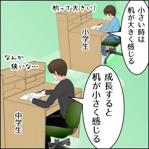 成長すると机のサイズは変わらなくても狭く感じるようになると絵で表している