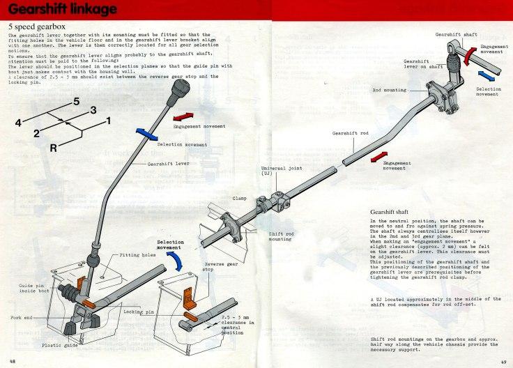 Gear Linkage Refurbishment – VW T25 – Sir Adventure
