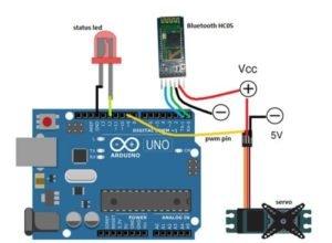 schematic diagram of MIT App Inventor 2 Bluetooth Locking