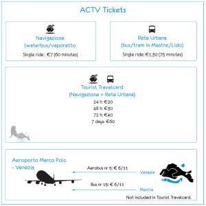 Infographic_ACTV_EN