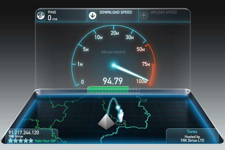 brzina internetskog upoznavanja