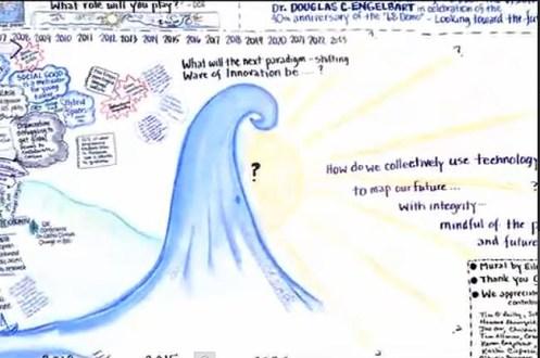 Engelbart2008DemoTributeParadigmShiftb