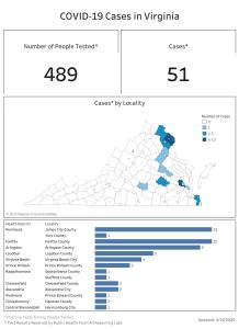 COVID-19 cases in Virginia 3/16/20