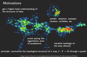 topological-data-analysis-sirius