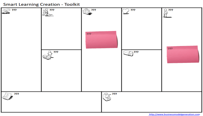 Smart Learning Creation Toolkit