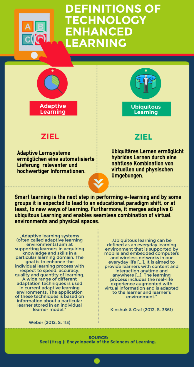 2_Definitions of ubiquitous and adaptive learning