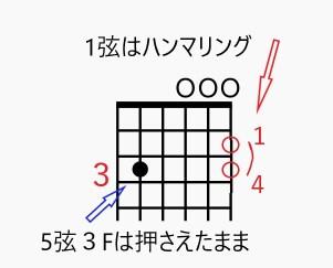 解説「白いくつ下は似合わない」図-3