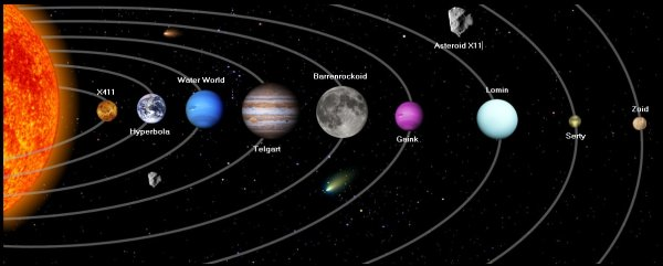 Tutorial – How to Build a Solar System | Sirrob01