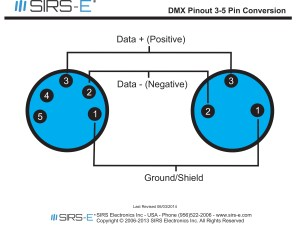DMX Wiring Diagrams  SIRSE®
