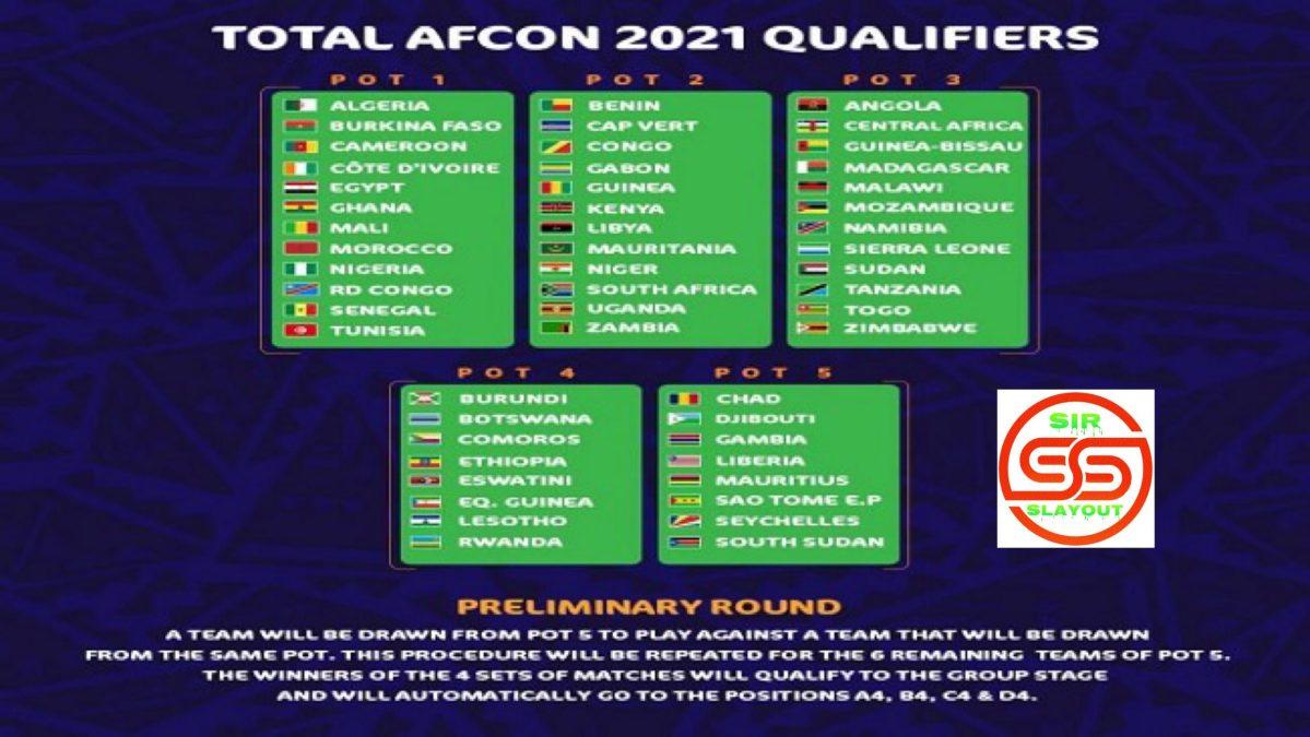 Afrika-Cup 2021