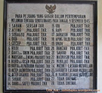 28 pejuang yang gugur pada 9 Desember 1945 di Bojongkokosan.