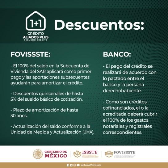 DESCUENTOS de FOVISSSTE