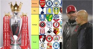 Liverpool, Man Utd or Chelsea: Who is the biggest club in England?