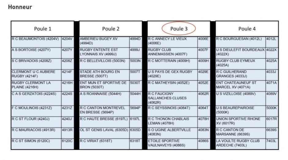 Calendrier Des Vide Grenier 2020.Poule Et Calendrier Seniors 2019 2020 Rugby Thonon