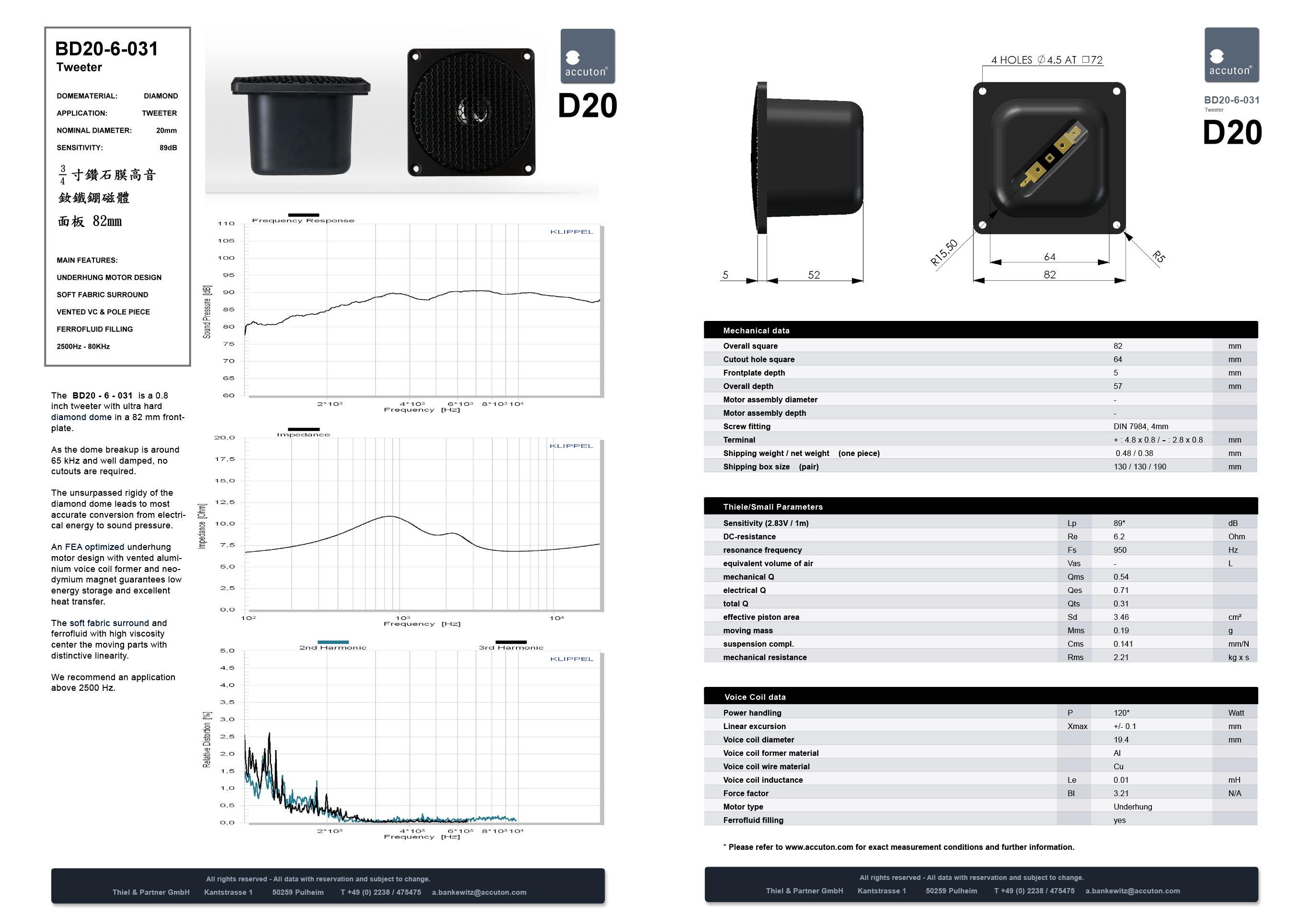 Diy Speaker Box Dml | Wiring Diagram Database