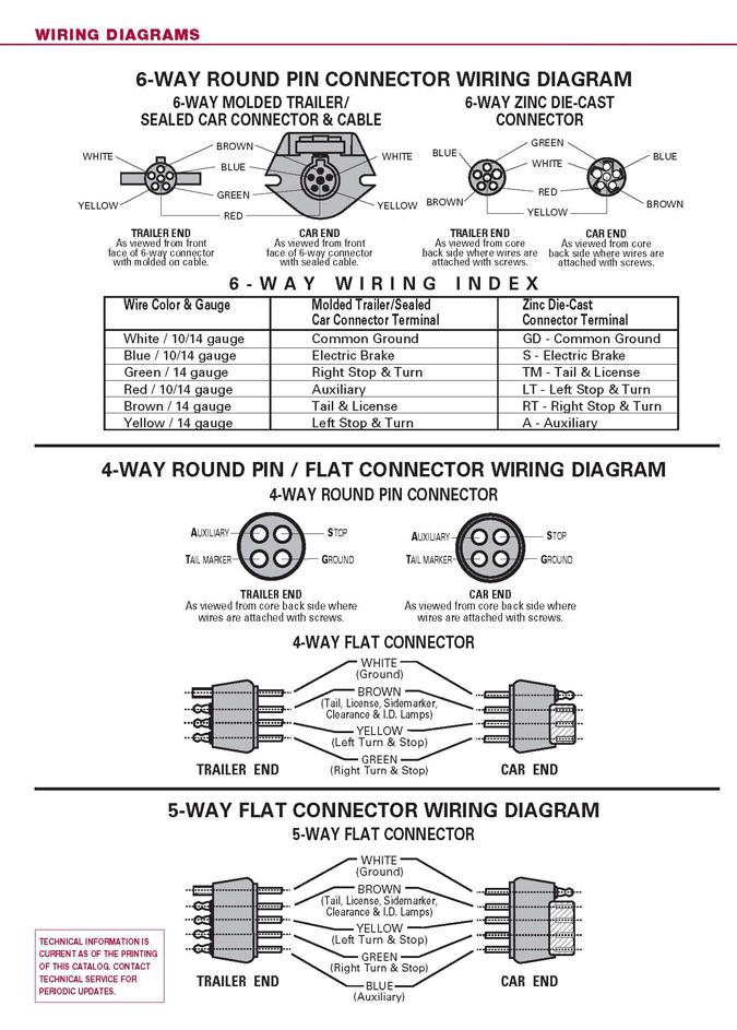 4 way flat trailer wiring facbooik com 5 Way Trailer Wiring Diagram 7 way flat wiring diagram wiring diagram 5 way trailer wiring diagram